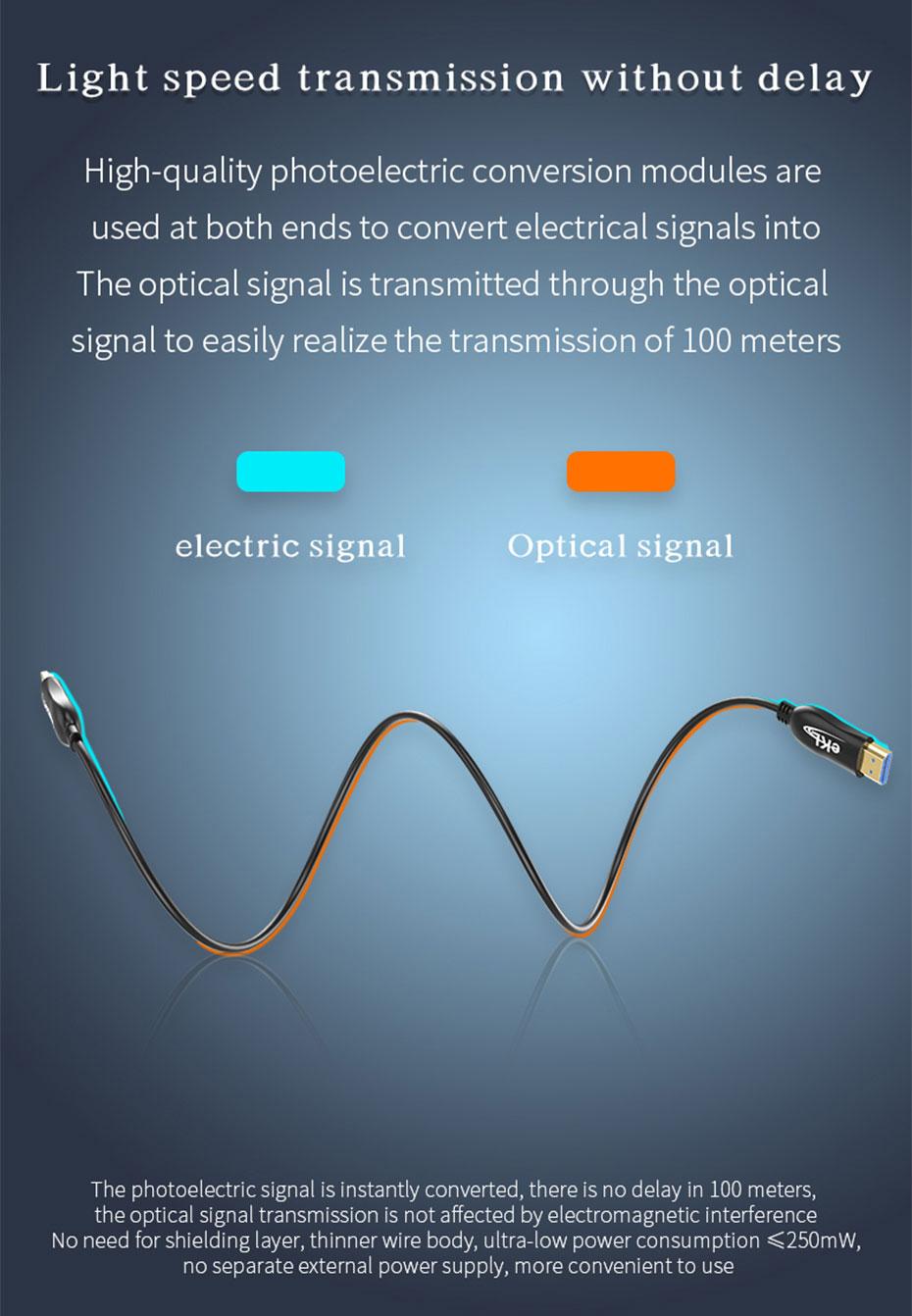 HDMI optical fiber line light speed transmission, no delay