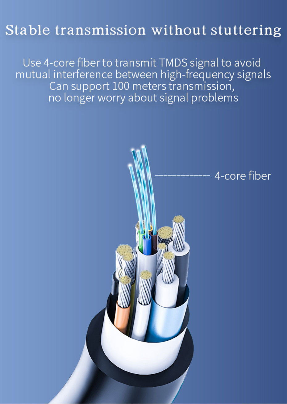 HDMI optical fiber cable uses 4-core optical fiber to transmit TMDS signal, which is stable and not stuck