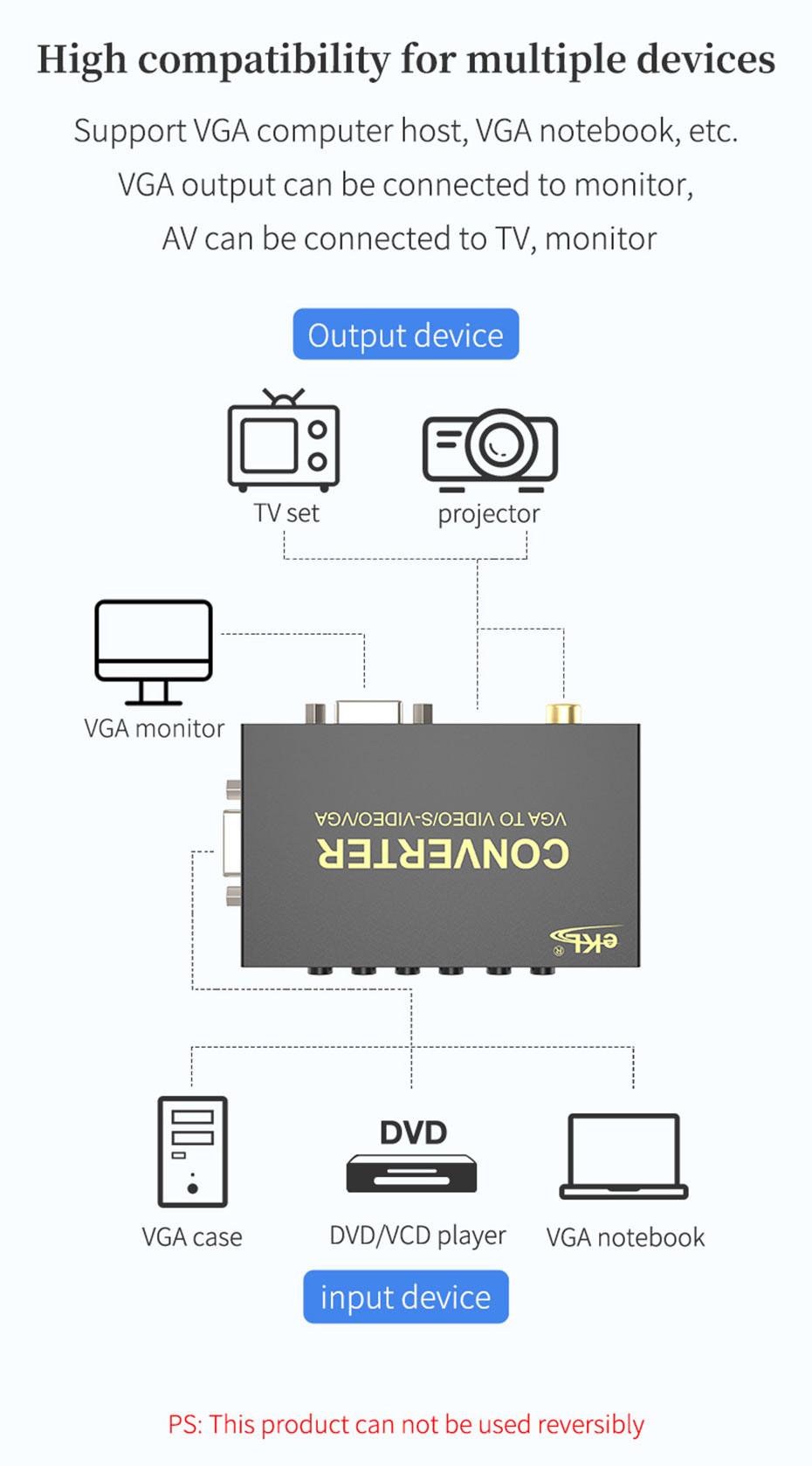 VGA to AV/S terminal/BNC converter 1801 compatible with VGA interface equipment