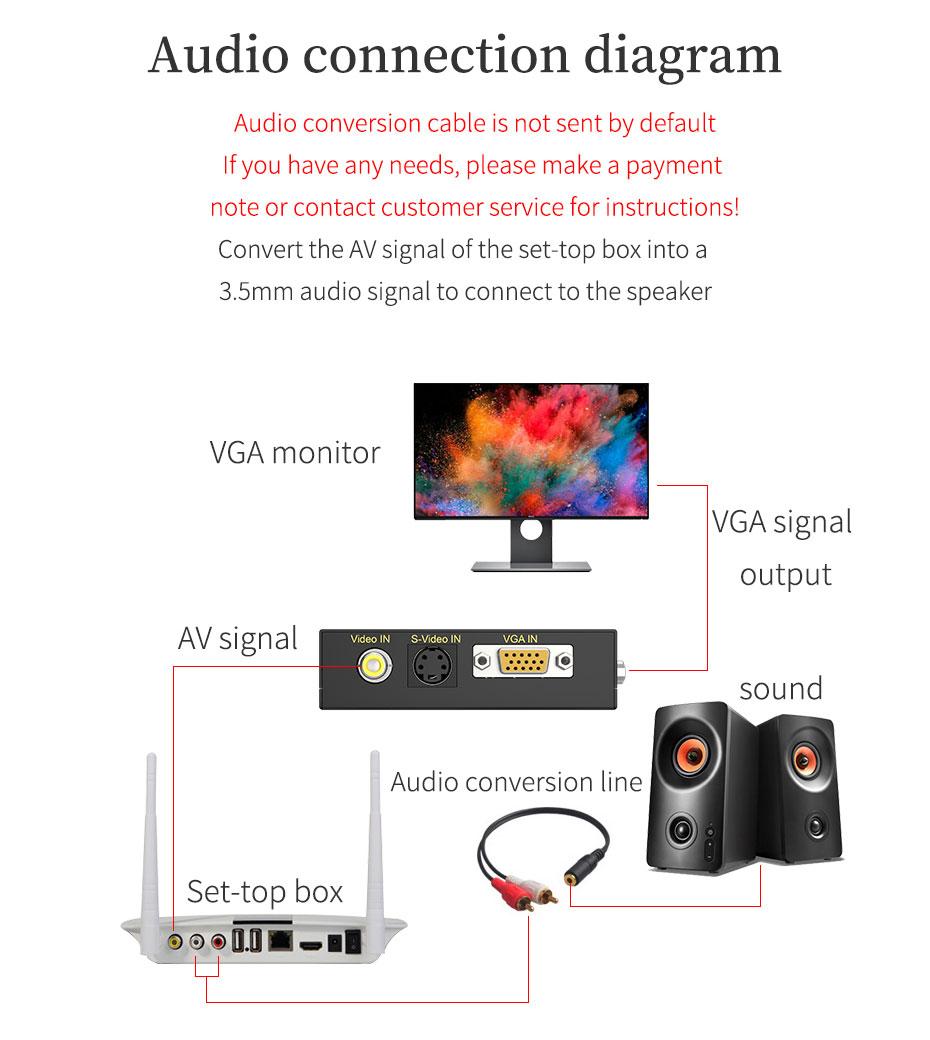 AV/BNC/S-Video to VGA converter 1802 audio connection usage diagram