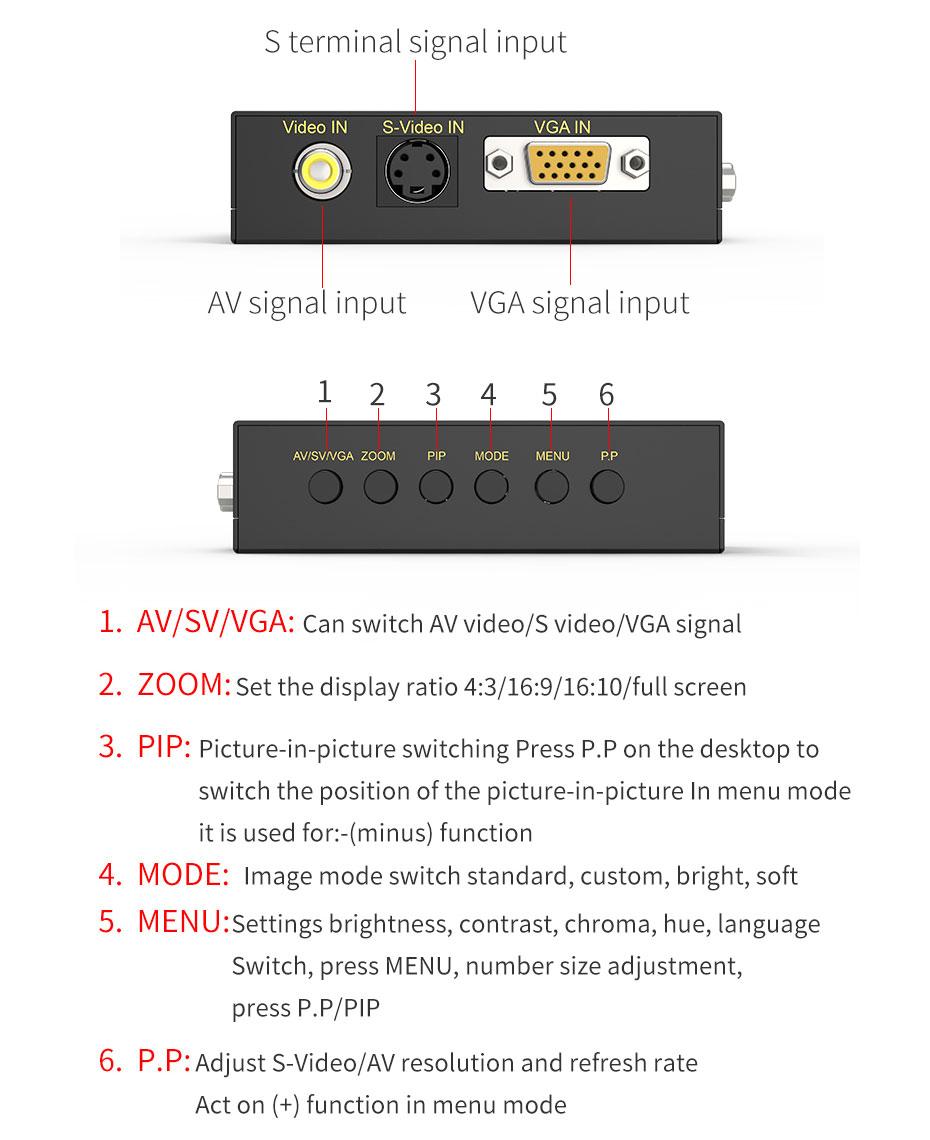 BNC/S-Video/AV to VGA converter 1802 interface introduction