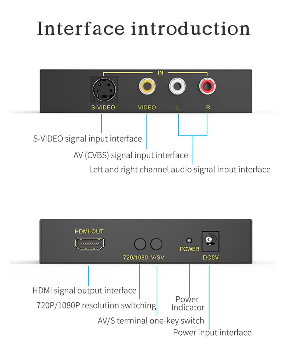 S-Video/AV to HDMI converter AVH interface introduction