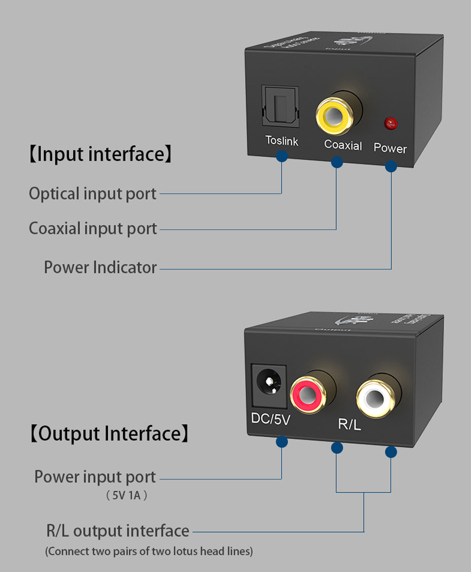 SPDIF to analog audio converter DAA interface introduction