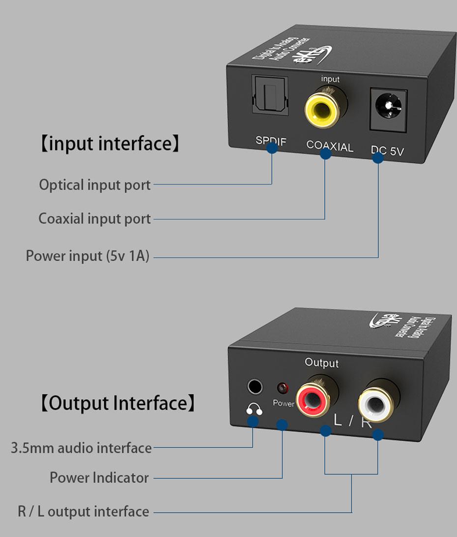 SPDIF digital audio converter DAM Interface Description