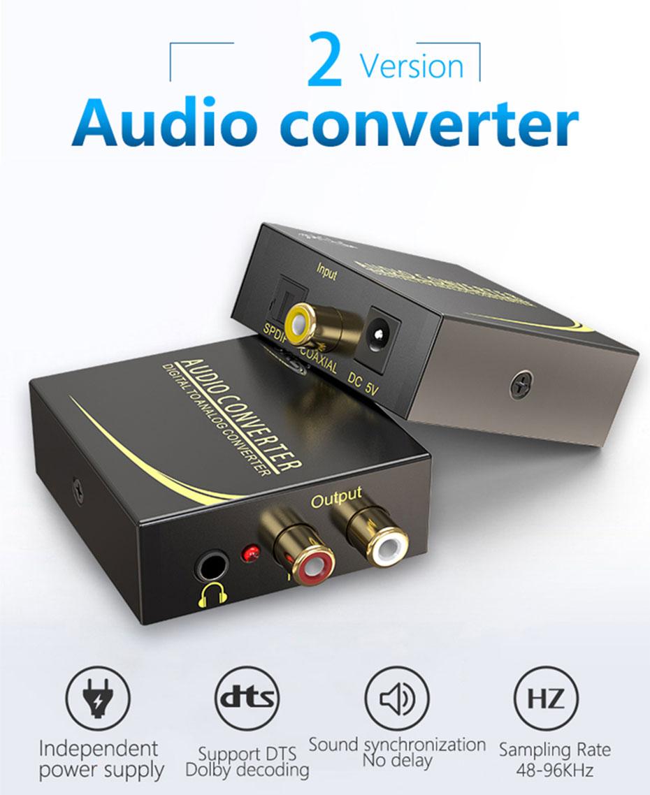 Digital to analog converter DAN