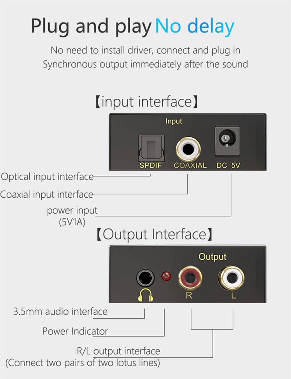 Digital to analog converter DAN interface description
