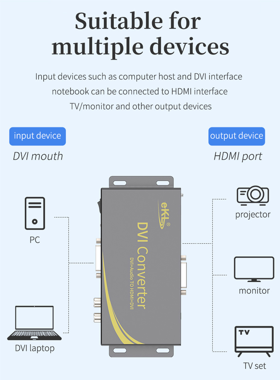 DVI to HDMI converter DHA compatible with HDMI interface equipment