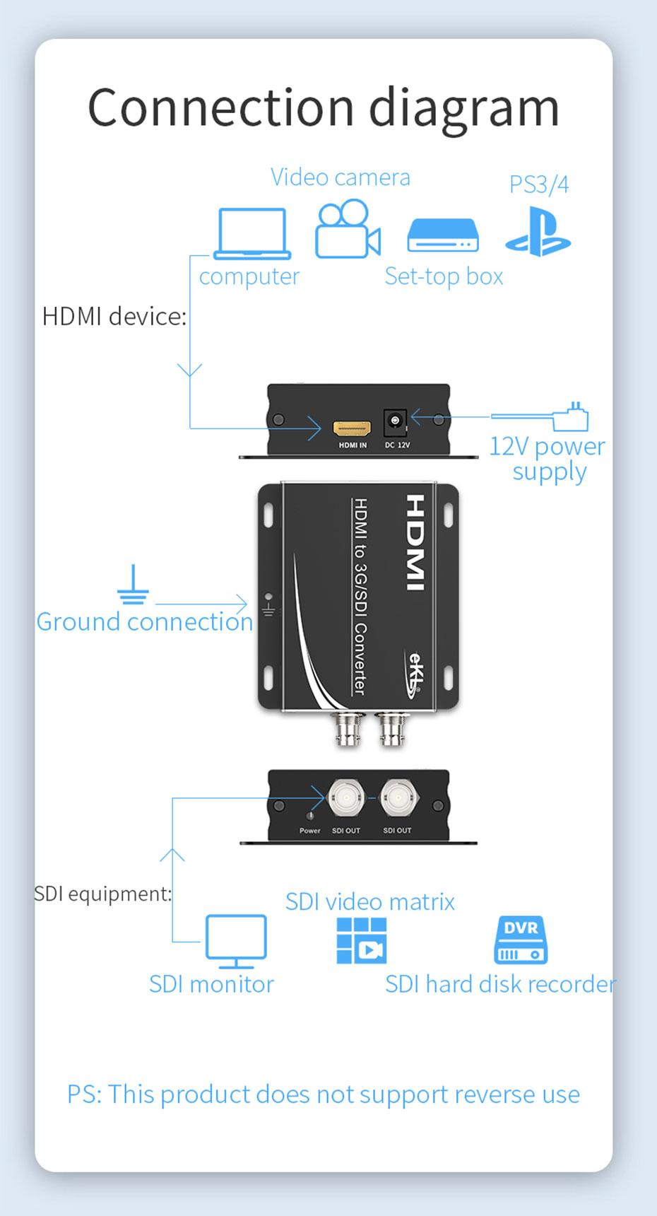 HDMI to SDI converter HSD connection diagram