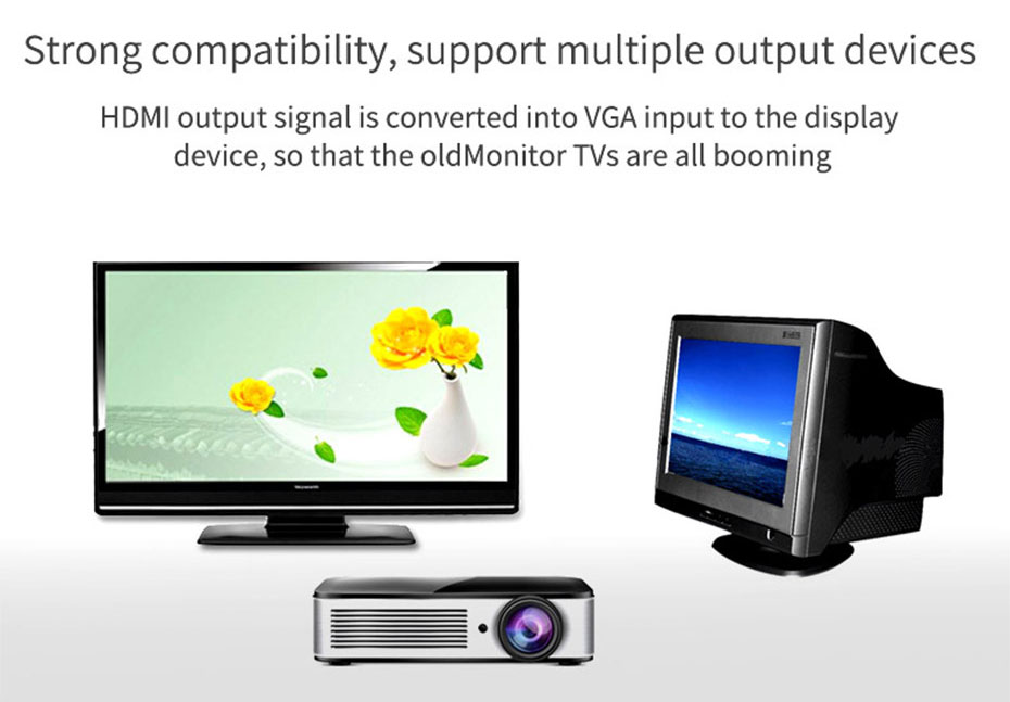 HDMI to VGA/YPbPr converter HV supports a variety of old equipment