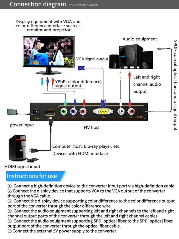 HDMI to VGA/YPbPr converter HV connection diagram