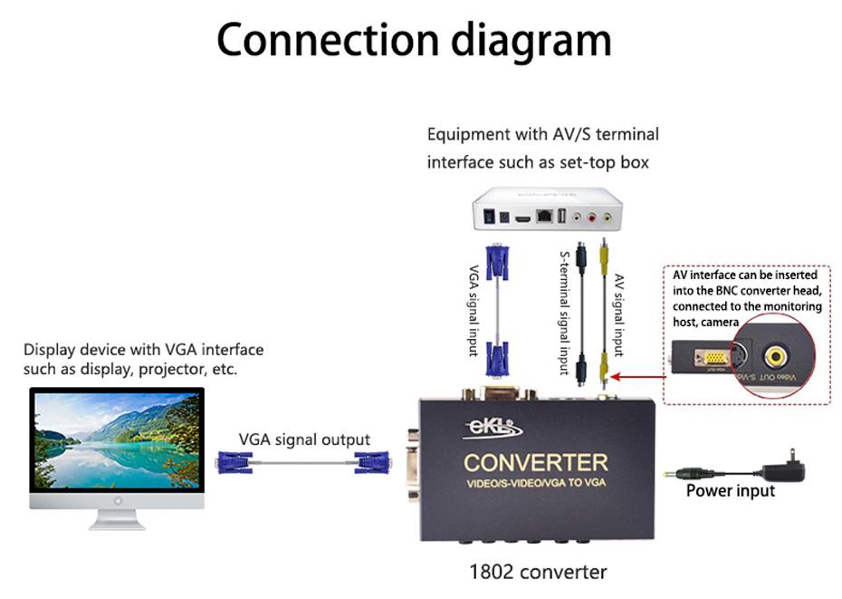 AV/S-video to VGA converter 1802 connection diagram