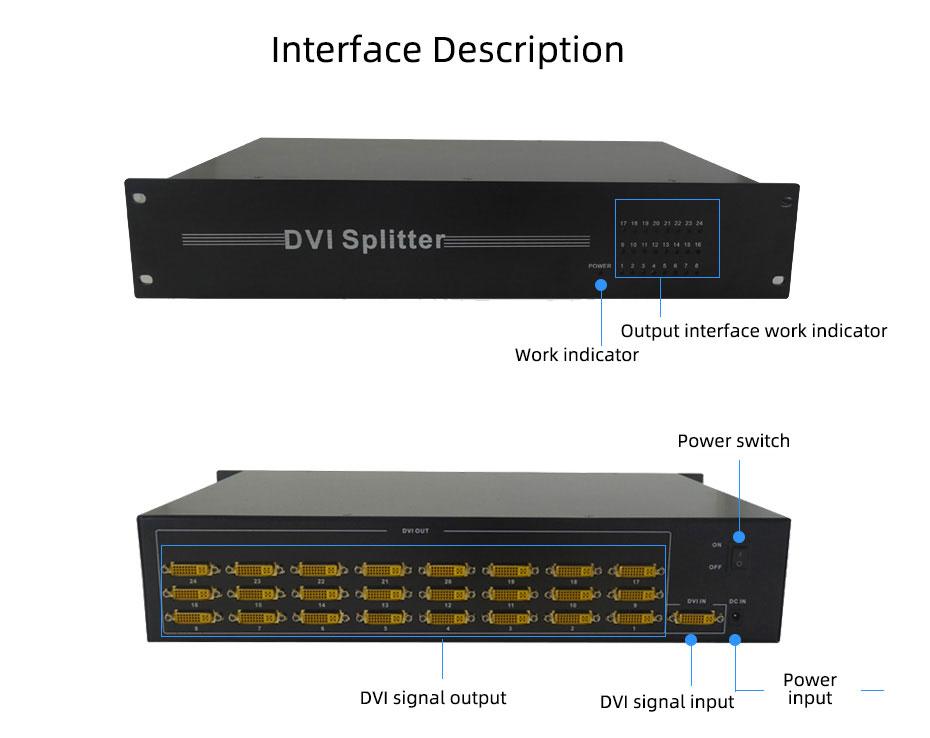 24-port DVI splitter 124D interface description