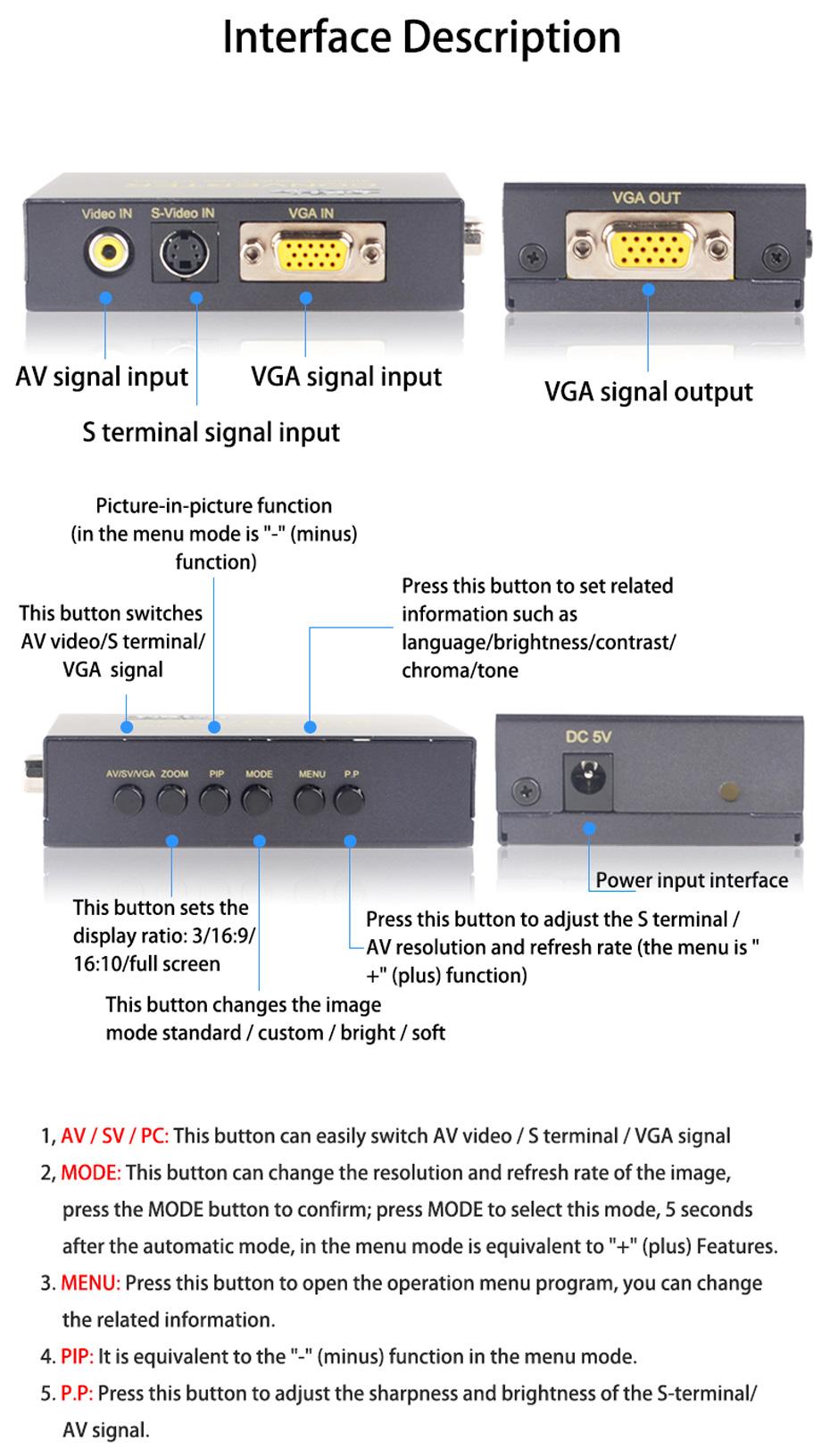 AV/S-video to VGA converter 1802 interface description