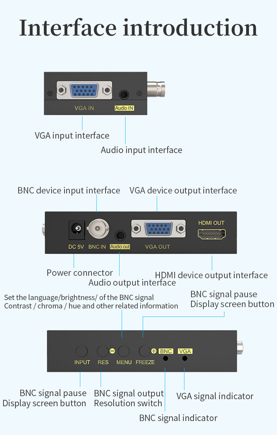 VGA / BNC to VGA / HDMI converter 1804 interface description