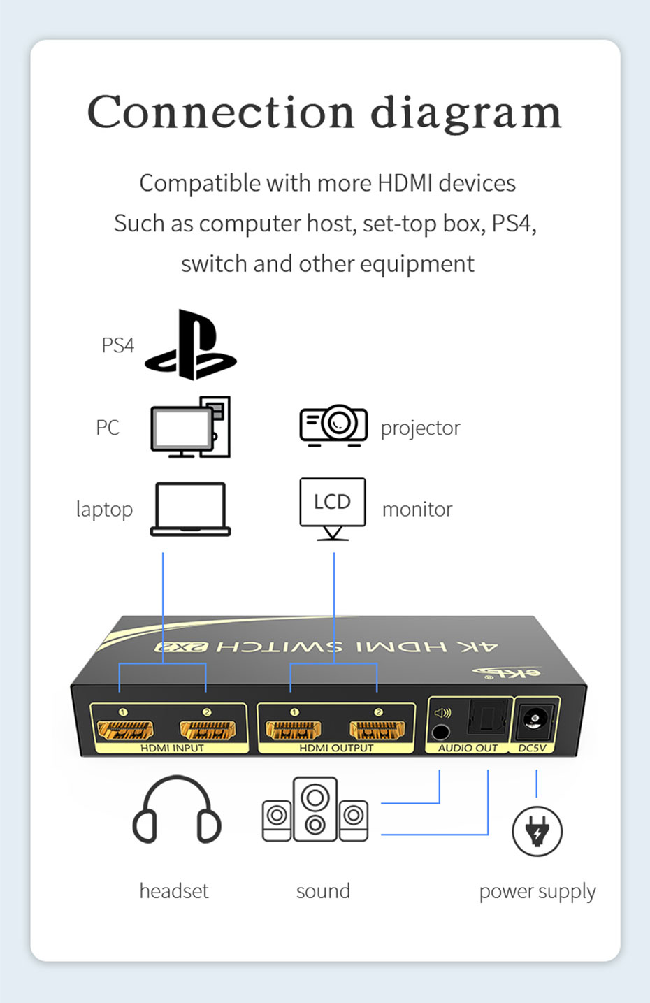 HDMI switcher 2 in 2 out 212H connection diagram