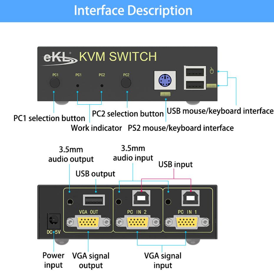 2-port VGA KVM switch 21U interface description