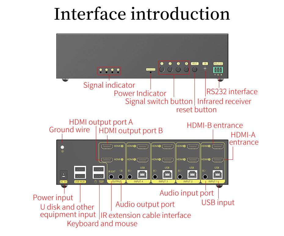 HDMI2.0 KVM switch 4 in 2 out 412HK interface description