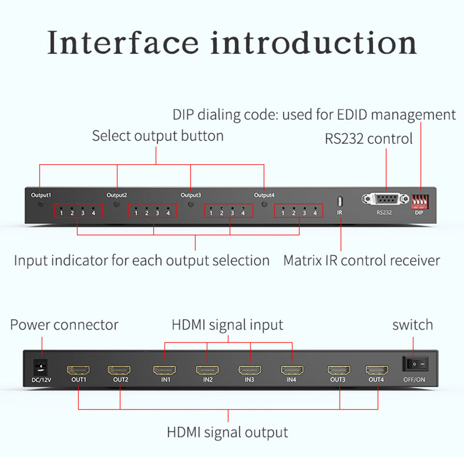 4-port HDMI matrix 4 in 4 out 414HN interface introduction