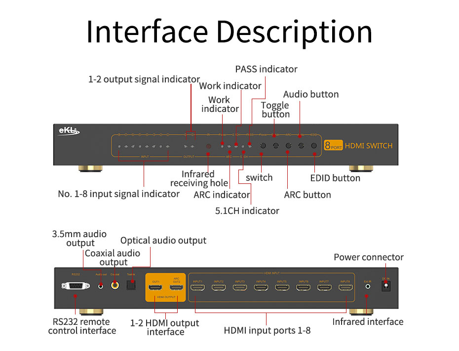 HDMI switcher 8 in 1 out/8 in 2 out 812H interface introduction