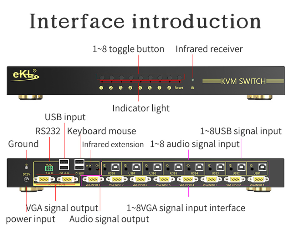 Introduction of VGA KVM switch 8 in 2 out 81U interface