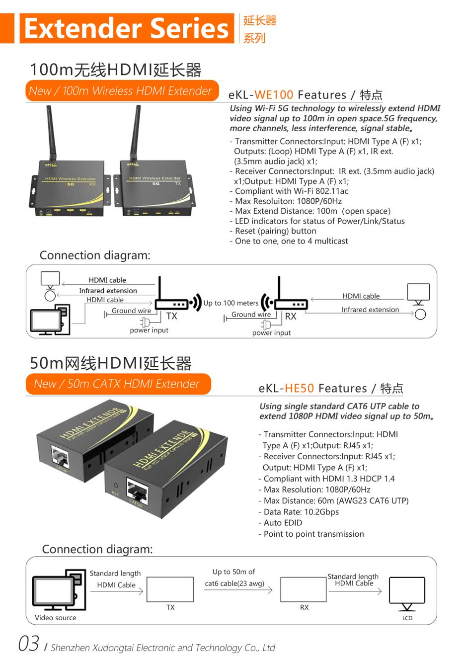 2021 Xudongtai ekL Electronic Product Manual-Extender Introduction