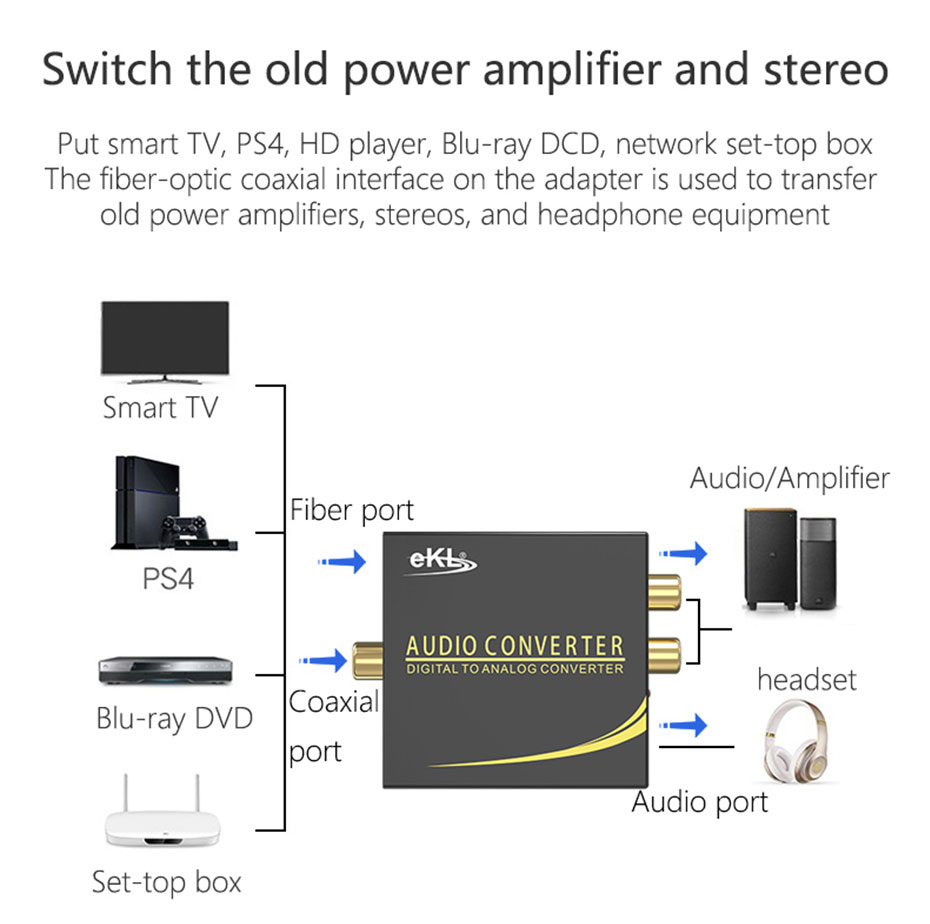 Optical fiber coaxial digital analog audio converter DAN supports old-fashioned analog signal audio