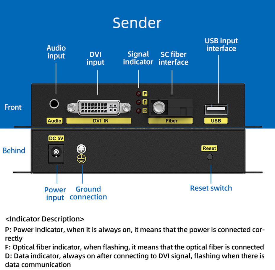 20 km DVI KVM optical fiber extender dfku200 sender interface description