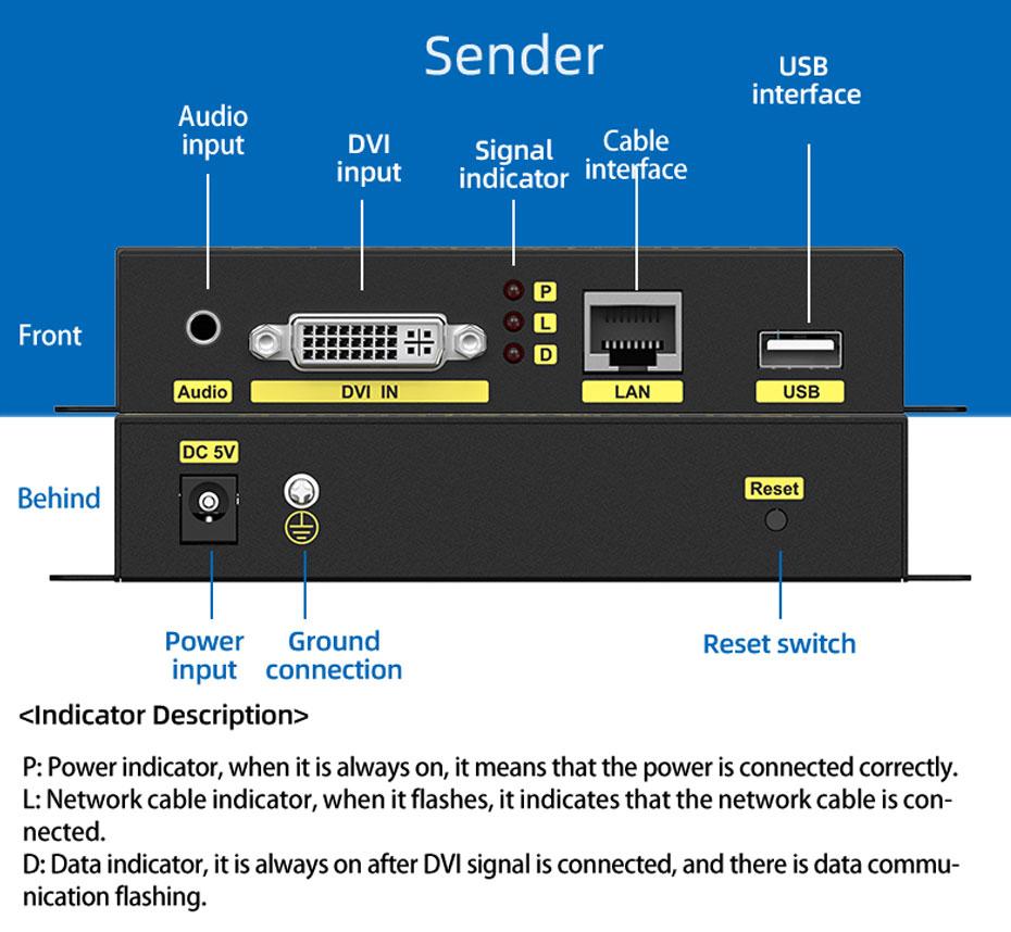 DVI KVM single network cable extender DU200 sender interface description