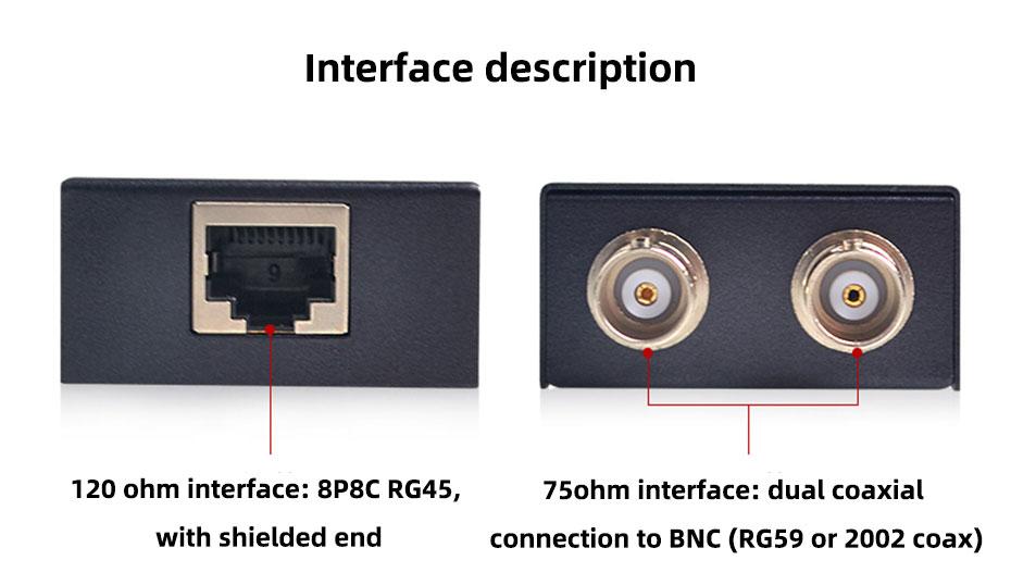 75 ohm to 120 ohm converter G.703 interface description
