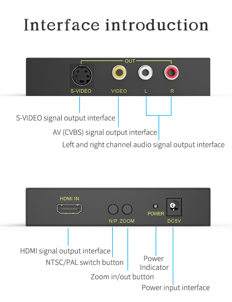 HDMI to S-Video/AV converter HAV interface introduction