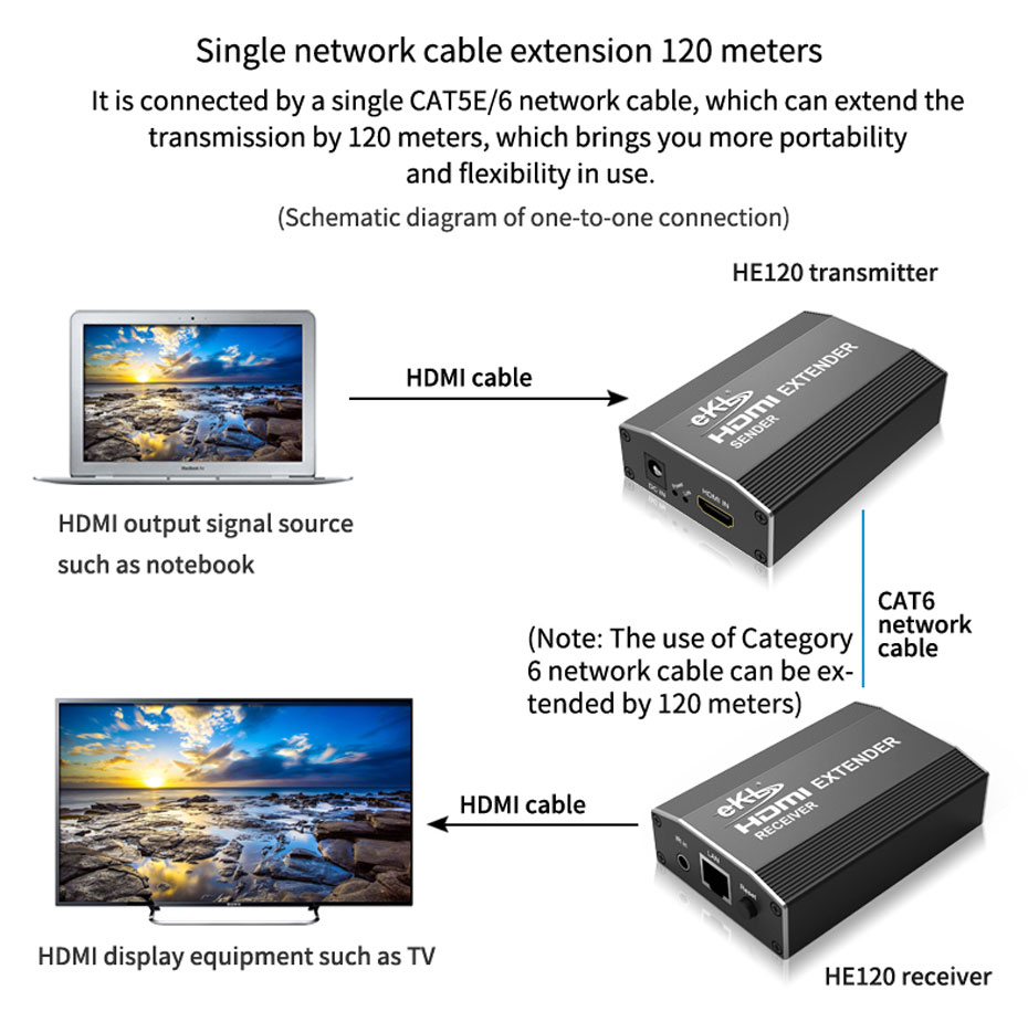 120m HDMI single network cable extender HE120 one-to-one connection diagram