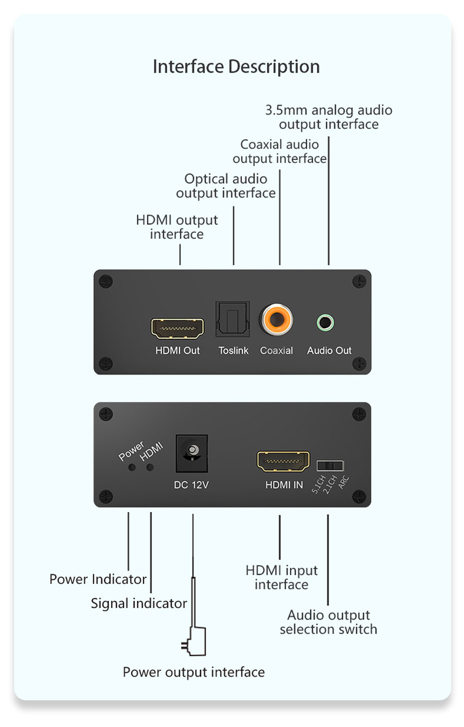 HDMI audio splitter HHA interface description