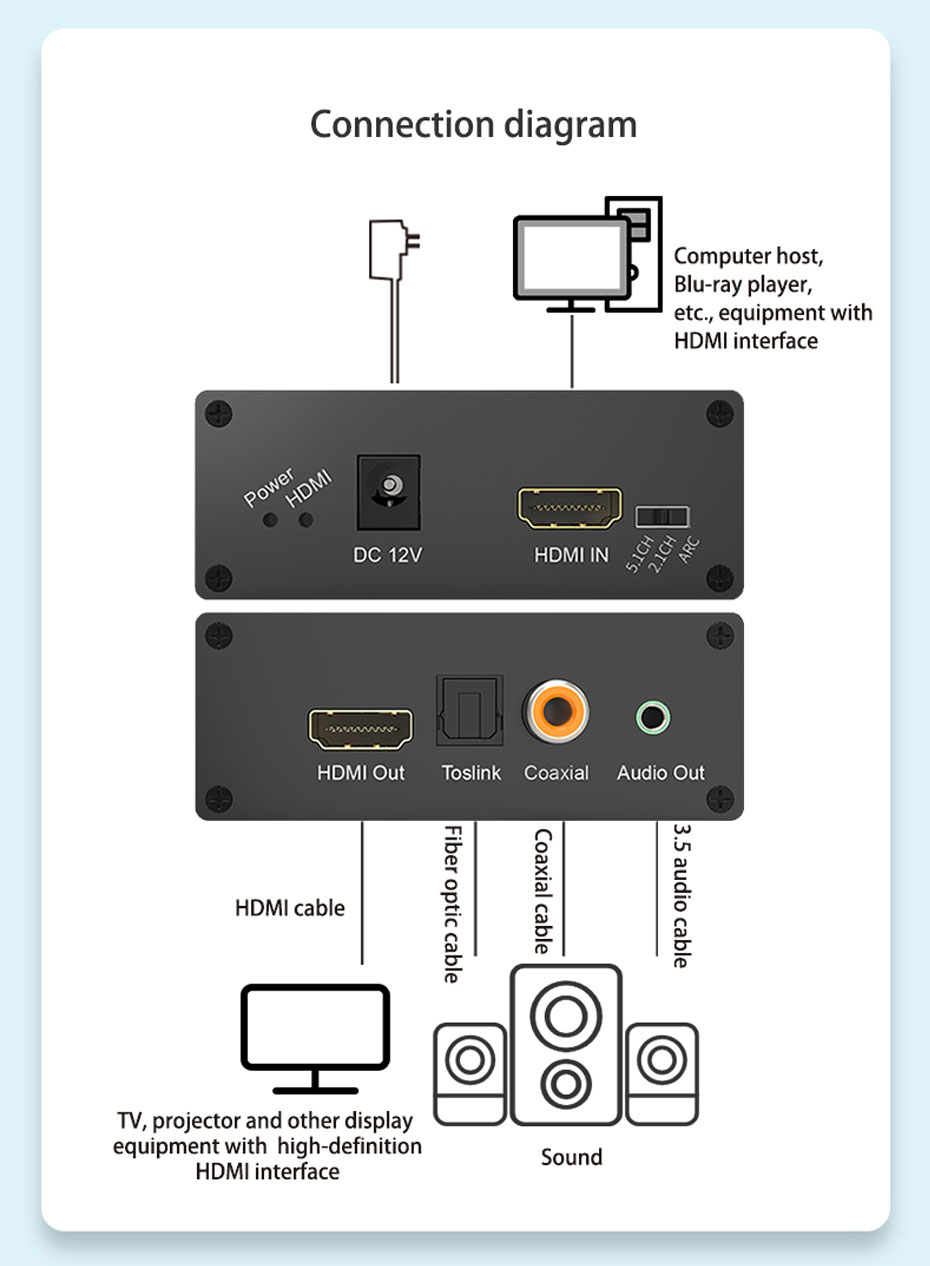 Schematic diagram of HDMI audio splitter HHA connection