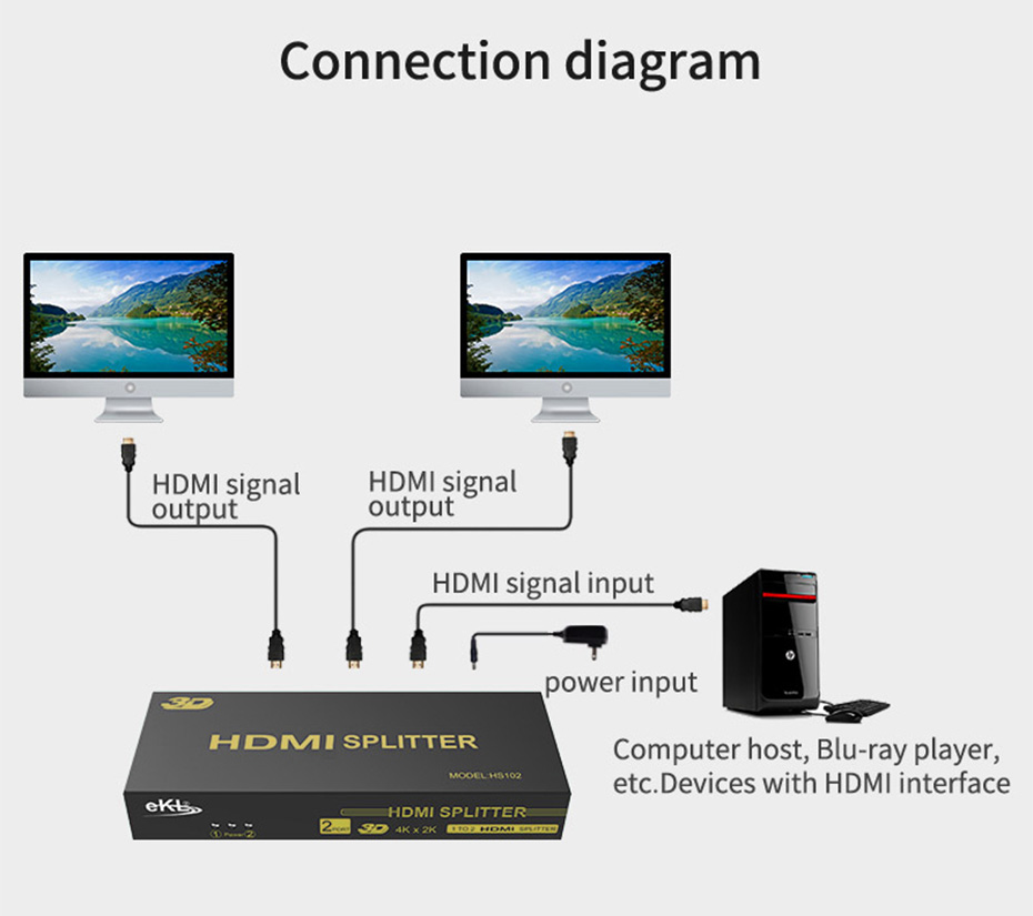 HDMI splitter 1 in 2 out HS102 connection diagram