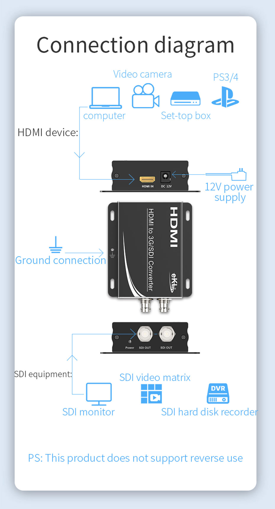 HDMI to SDI converter HSD connection diagram