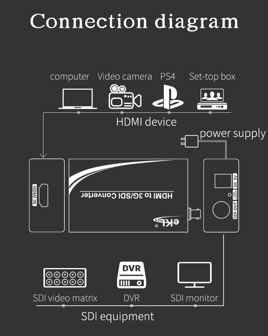 HDMI to SDI HD converter HSD-1 connection diagram