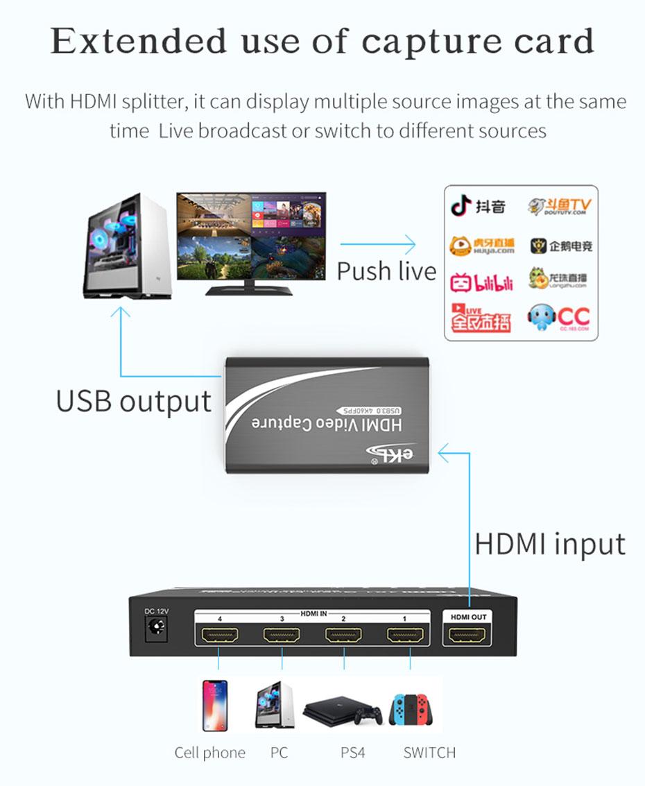 USB3.0 HDMI video capture card HUC03 expansion connection diagram