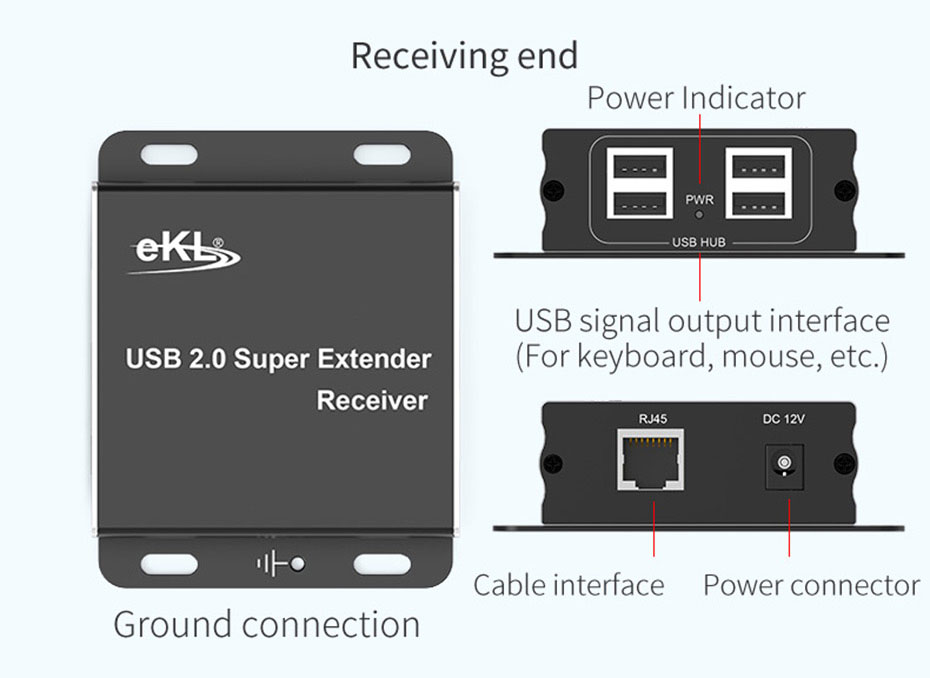 Introduction to the HUE receiver interface of the 100m USB single network cable extension distributor