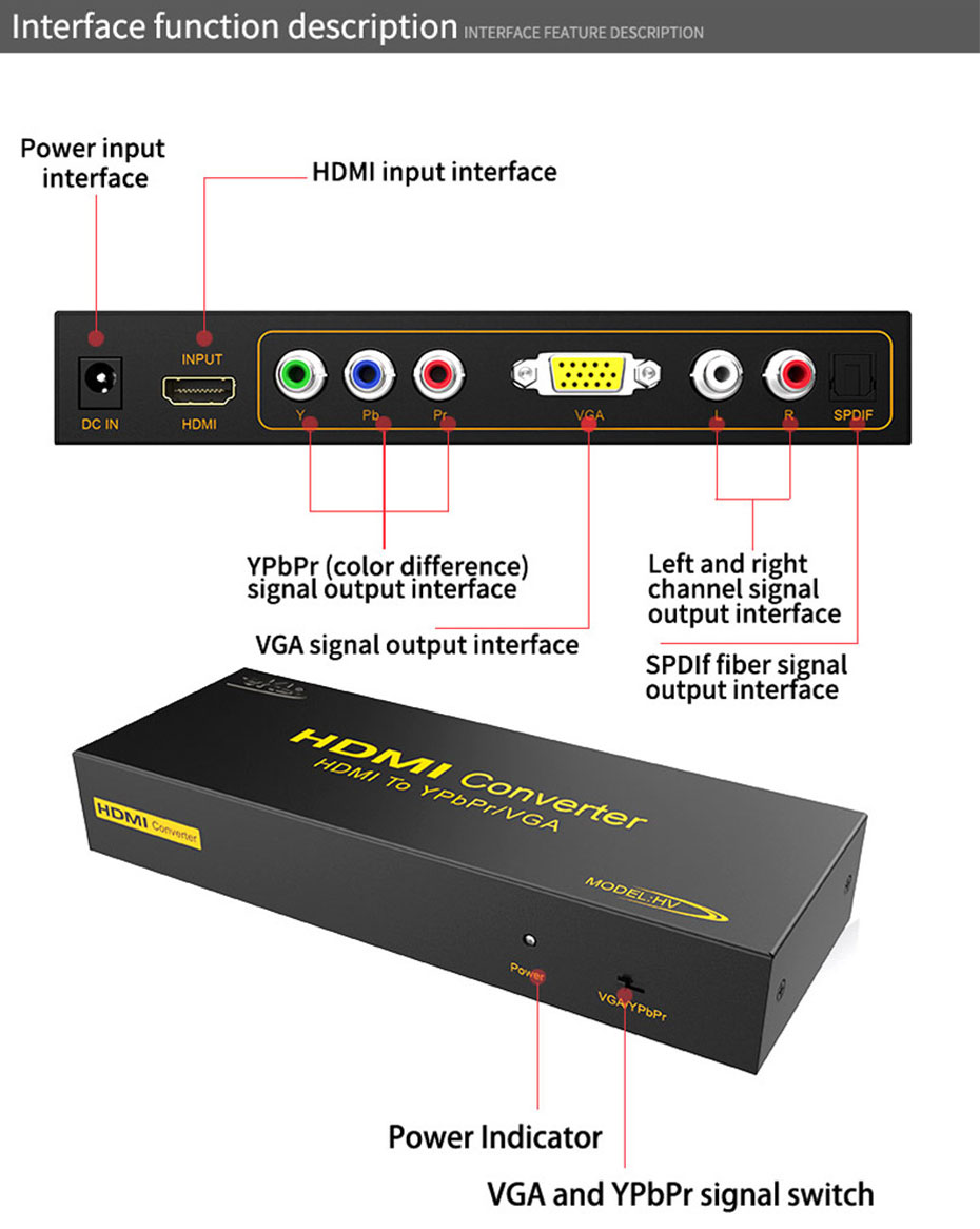 HDMI to VGA/YPbPr converter HV interface description