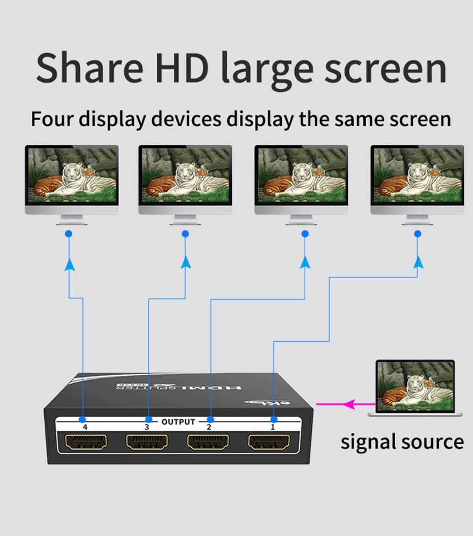 Mini 1 in 4 out HDMI splitter MiniHS104 connection diagram