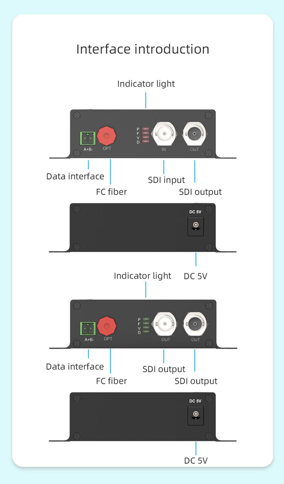 20km SDI fiber optic extender SDF01 interface introduction