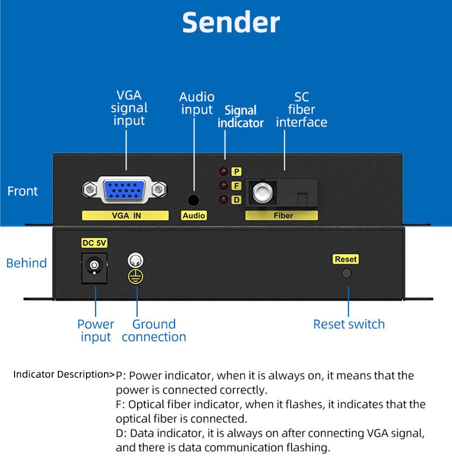 VGA fiber optic extender VF200 sender interface description