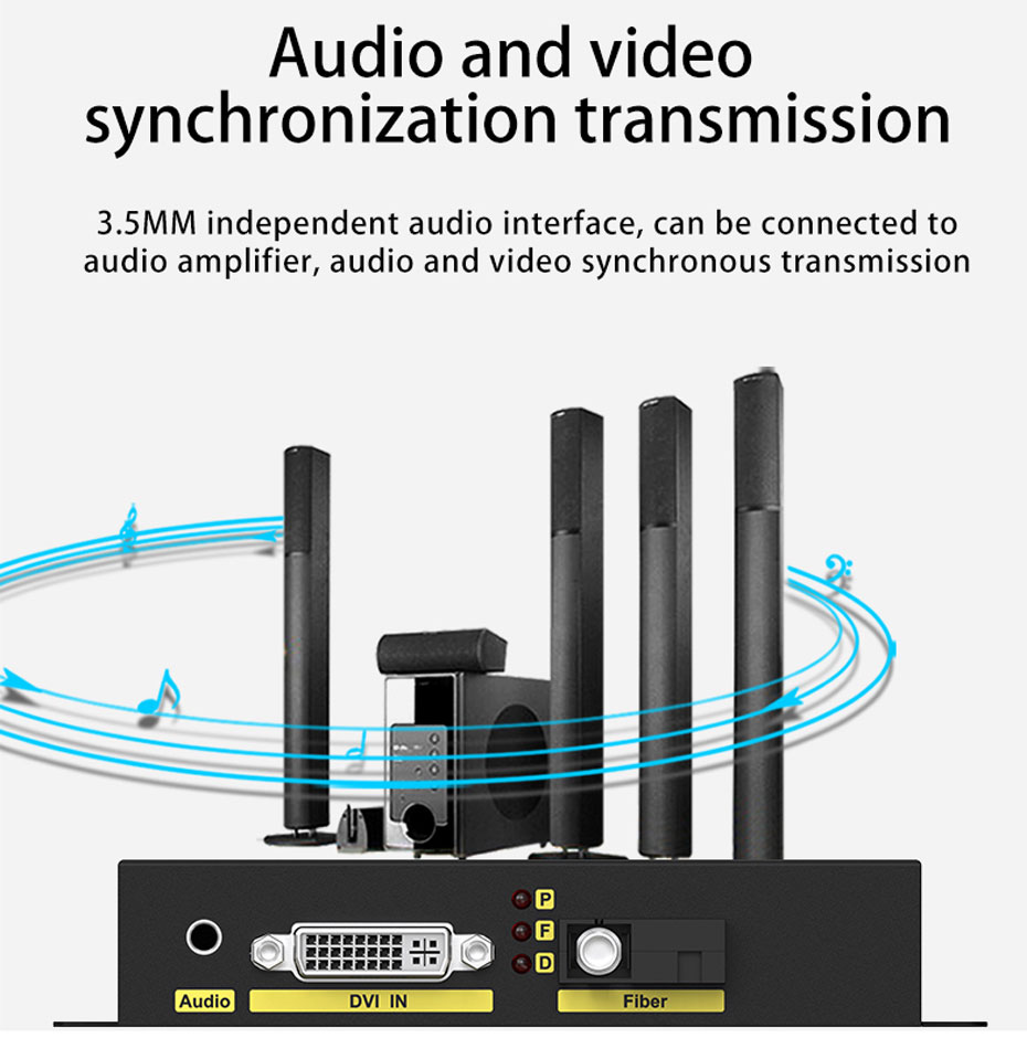 DVI optical transceiver DF200 audio and video synchronous transmission, distance is not a problem