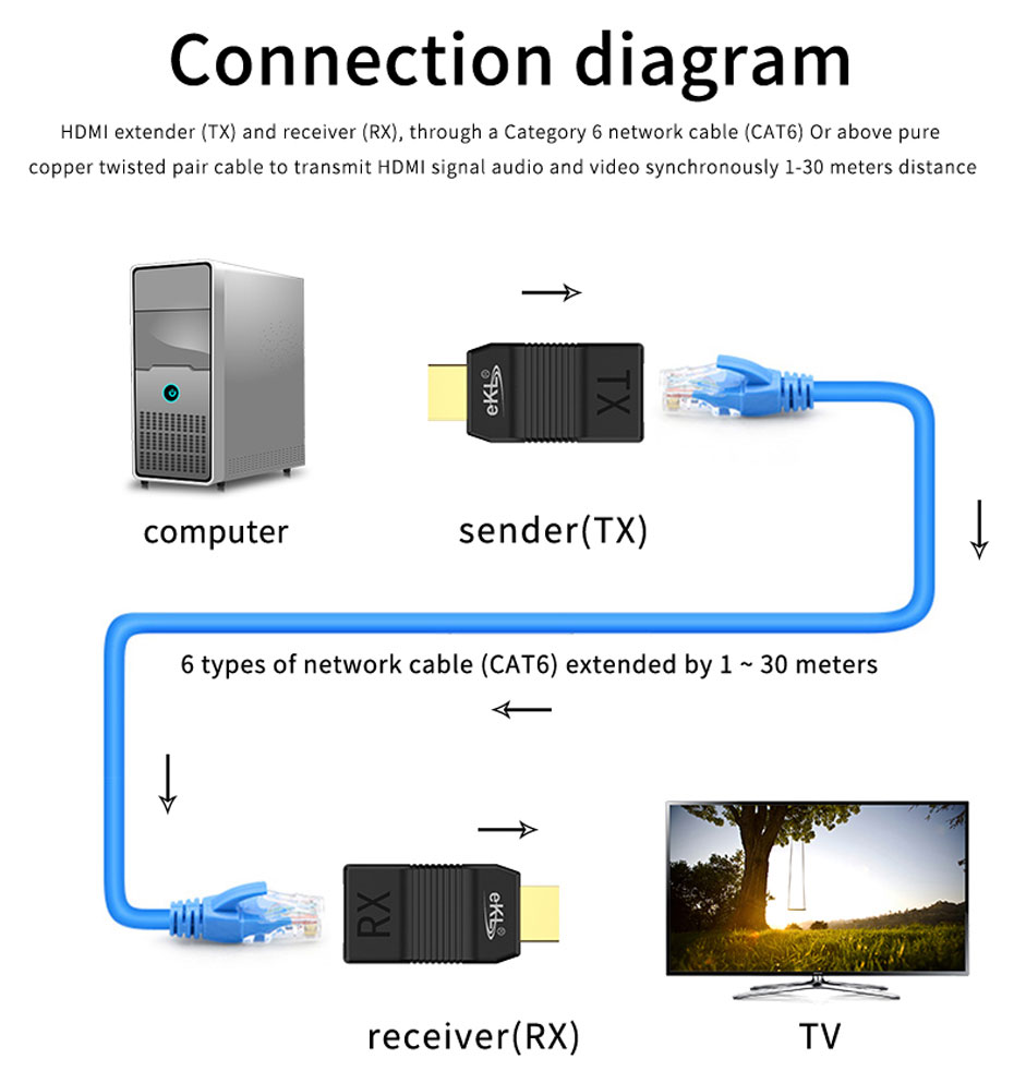 HDMI single cable extender EX01 connection diagram