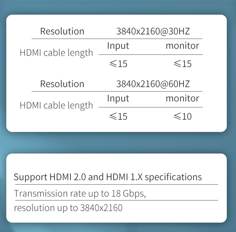 50m HDMI HD signal amplifier extender HA cable requirements