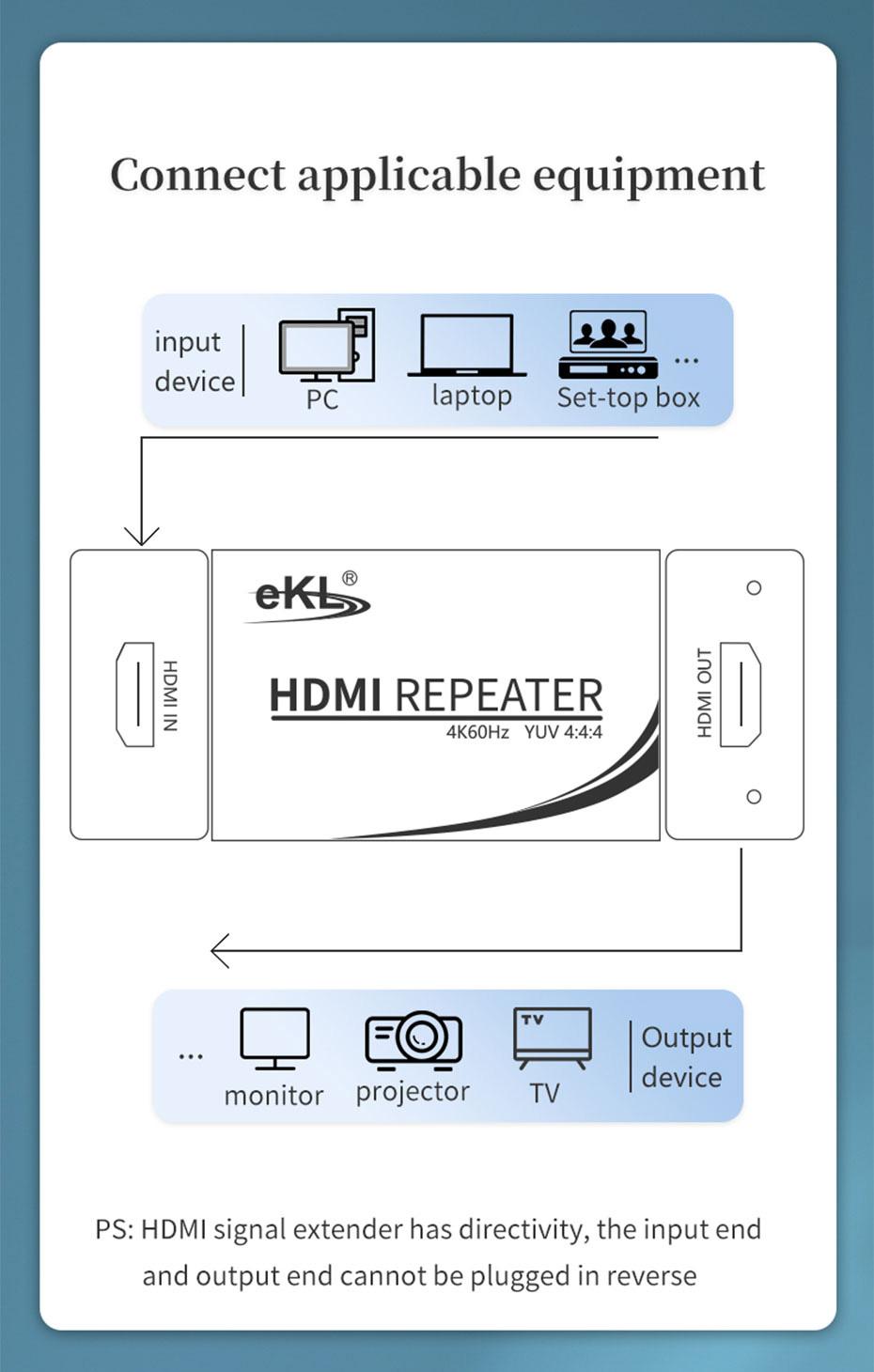 50m HDMI HD signal amplification extender HA adopts metal shell
