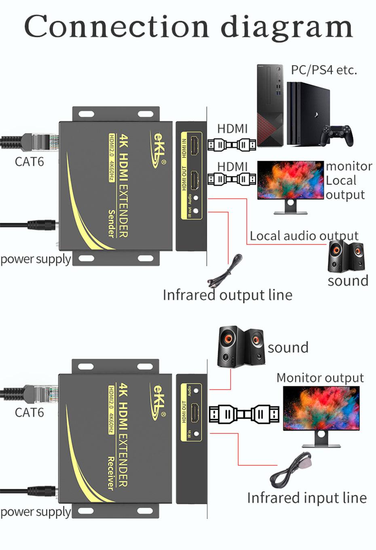 HDMI extender 4K 60Hz HC100 connection diagram