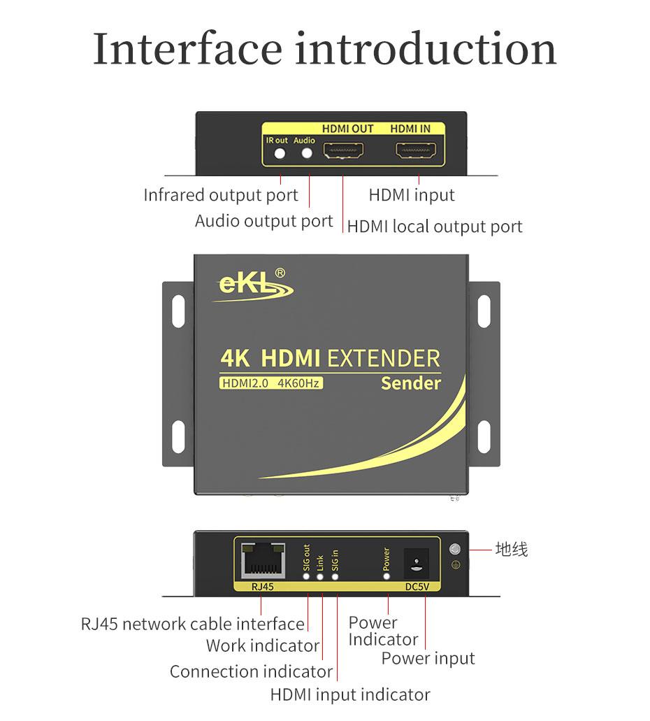 HDMI extender 4K 60Hz HC100 transmitter interface introduction
