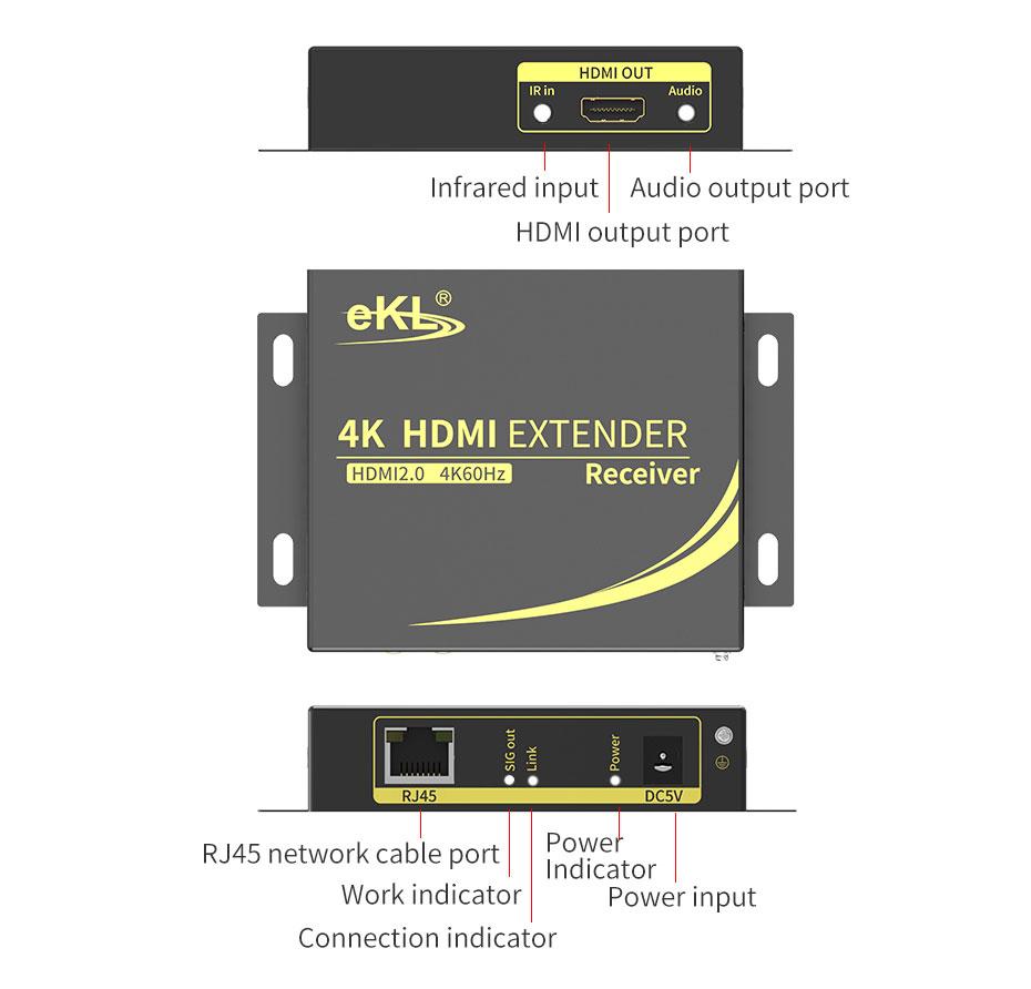 HDMI extender 4K 60Hz HC100 receiver interface introduction