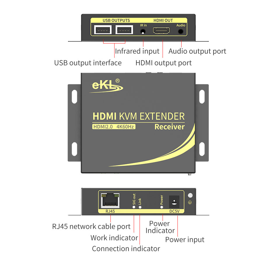 HDMI KVM extender 4K 100m HCK100 receiver interface description